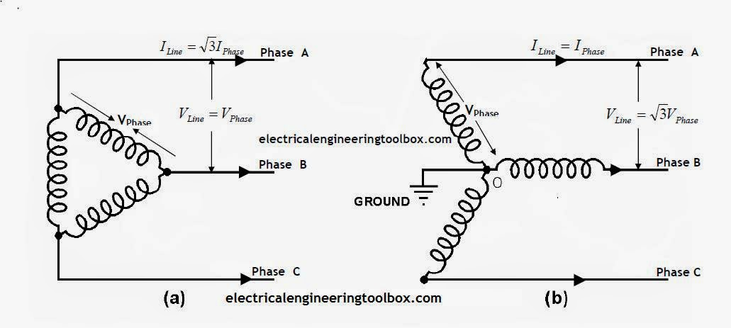 Amp Research Power Step Wiring Diagram Alternator 380 220 Vs 220 380 Electrical Engineering