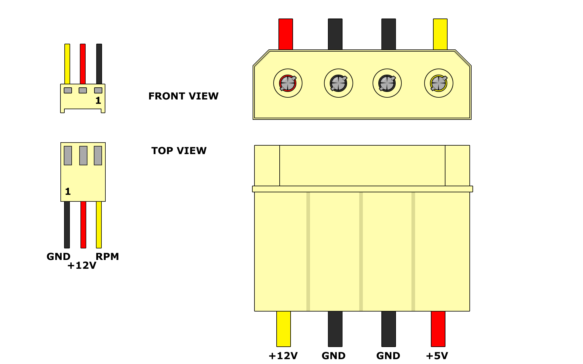 3 pin molex wiring diagram balanced xlr to unbalanced 1 4 which wire is negative on this pc fan electrical
