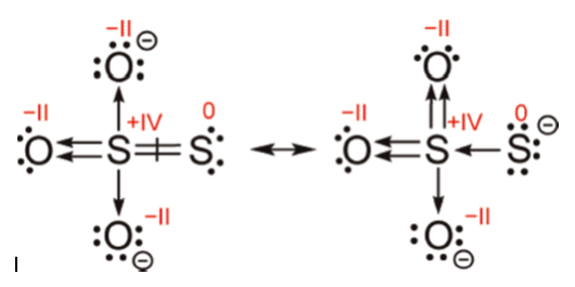 Oxidation State of the Sulfur atoms in the Thiosulfate Ion