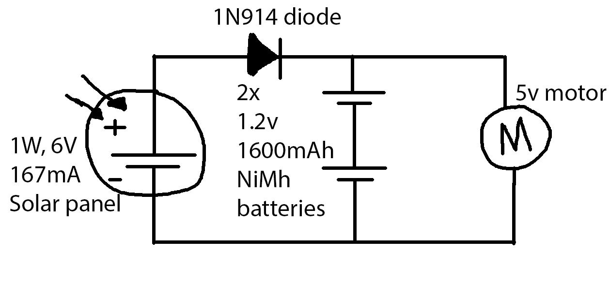 Simple Solar Panel Circuit Diagram
