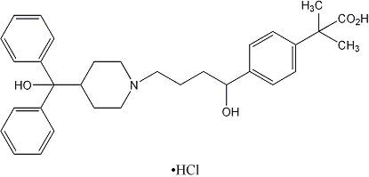 Why formulate drugs as HCl salts when HCl is in stomach