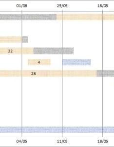 Enter image description here also excel gantt chart planned vs actual stack overflow rh stackoverflow
