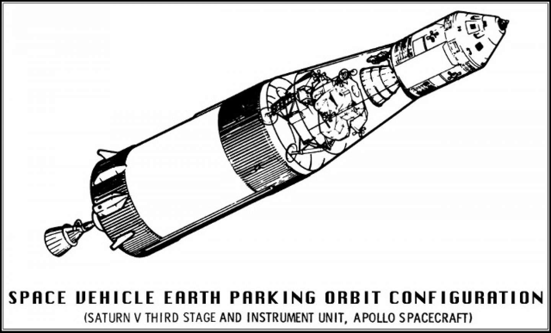 apollo 11 lunar module diagram vauxhall astra trailer wiring orbital mechanics how did the dock with