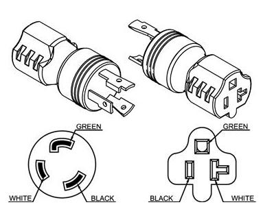 Nema 6 50r Outlet Diagram Wiring Diagram Database 650r