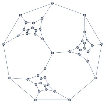 Planar graph layout  Mathematica Stack Exchange