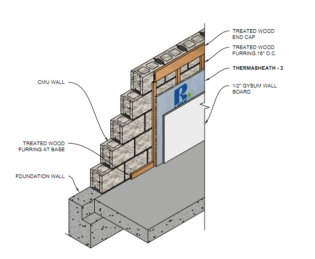 house insulation diagram nissan patrol stereo wiring electrical how can i install r max on the interior side