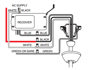 wiring  How should I wire a ceiling fan remote where two