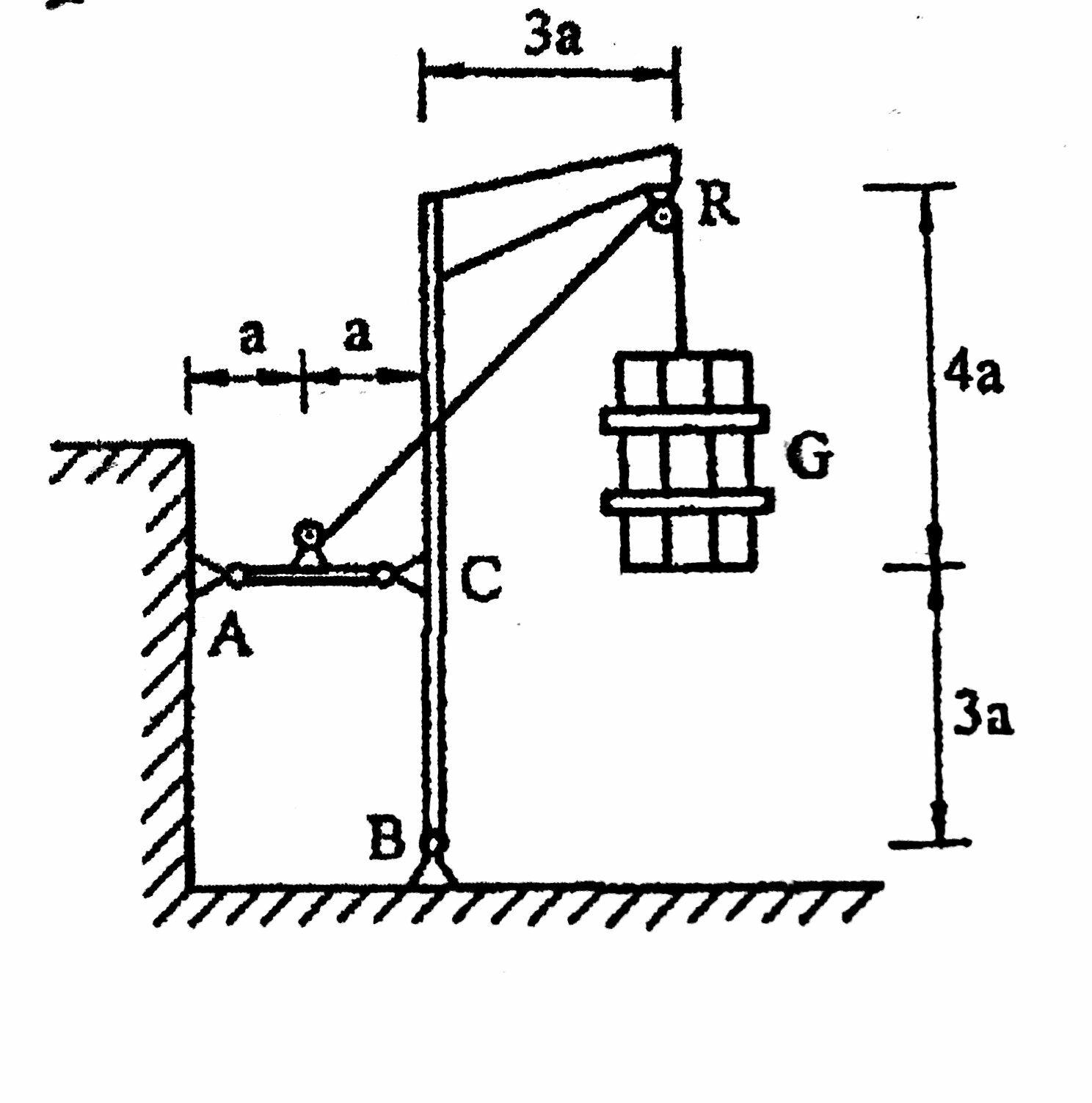 hight resolution of free body diagram problem