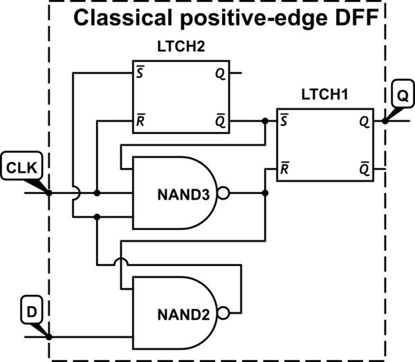Schematic D Flip Flop – The Wiring Diagram