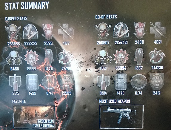 How Are Zombies Rankings Calculated In Call Of Duty Black Ops 2 Arqade
