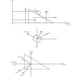 3d free body diagram free body diagram example a free body diagram example of free body [ 1011 x 1244 Pixel ]