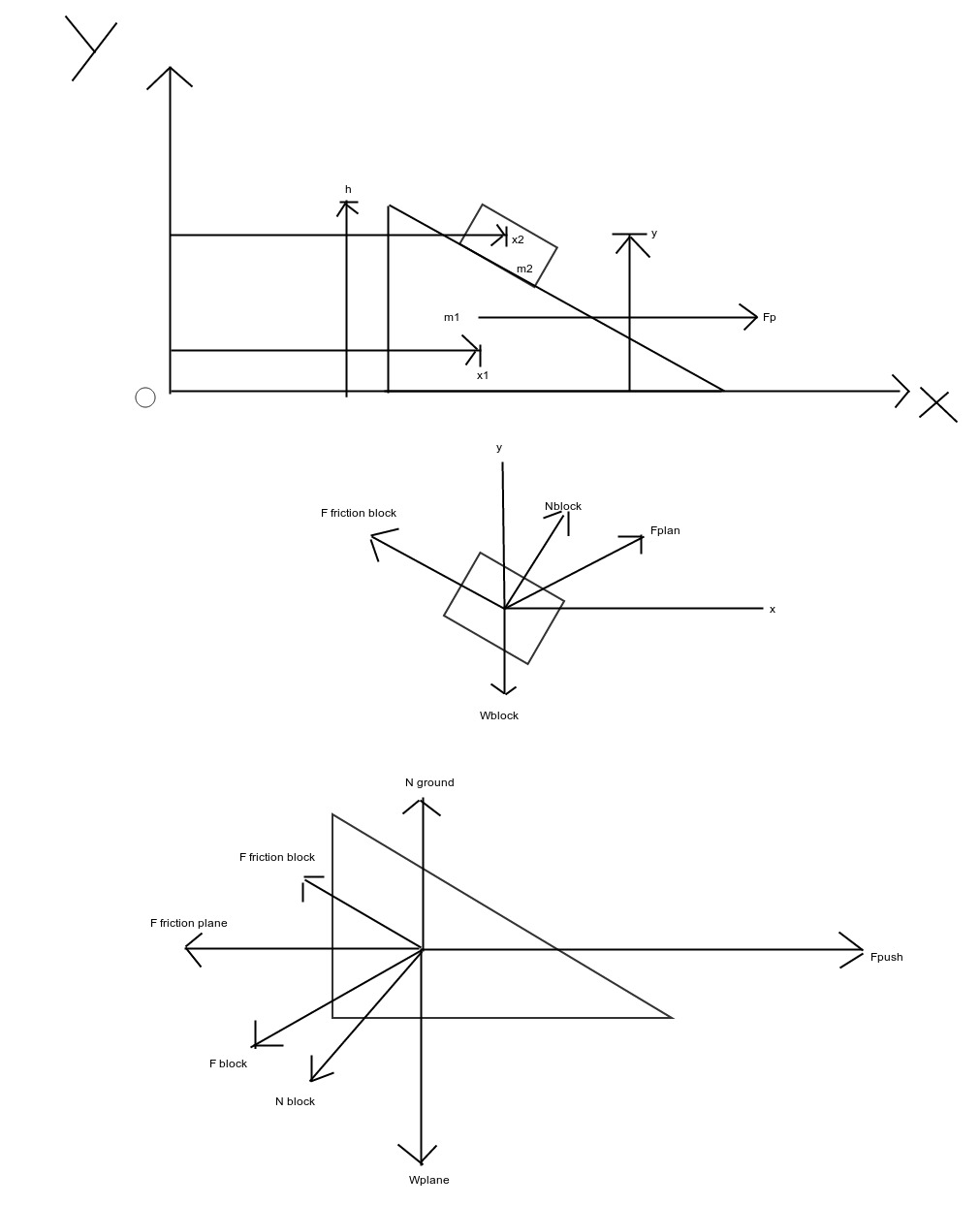 hight resolution of 3d free body diagram free body diagram example a free body diagram example of free body