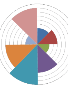 Enter image description here also microsoft excel how to make  pie radar chart super user rh superuser