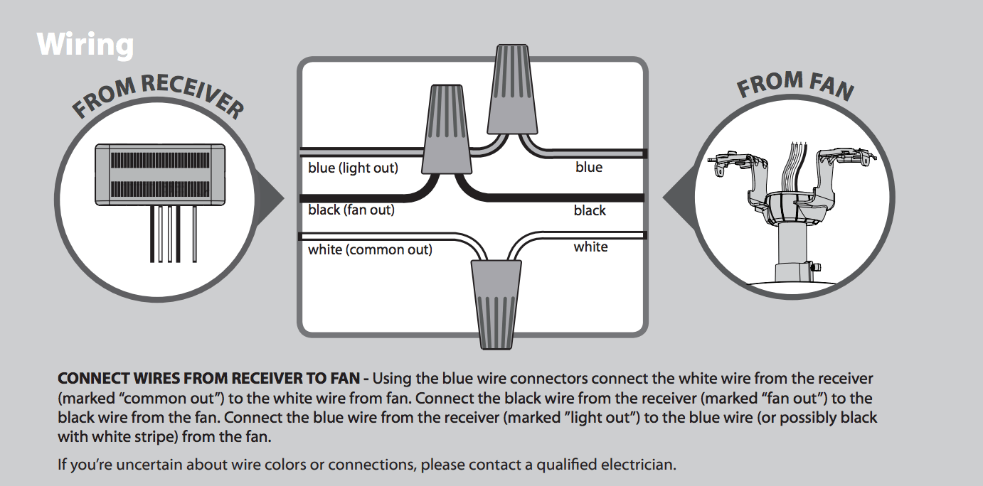 Help Wiring Ceiling Fan With Dimmer Switch