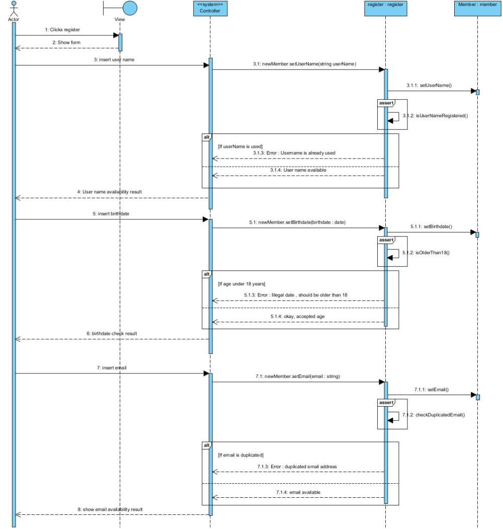 medium resolution of how to make sequence diagram for sign up stack overflow enter image description here