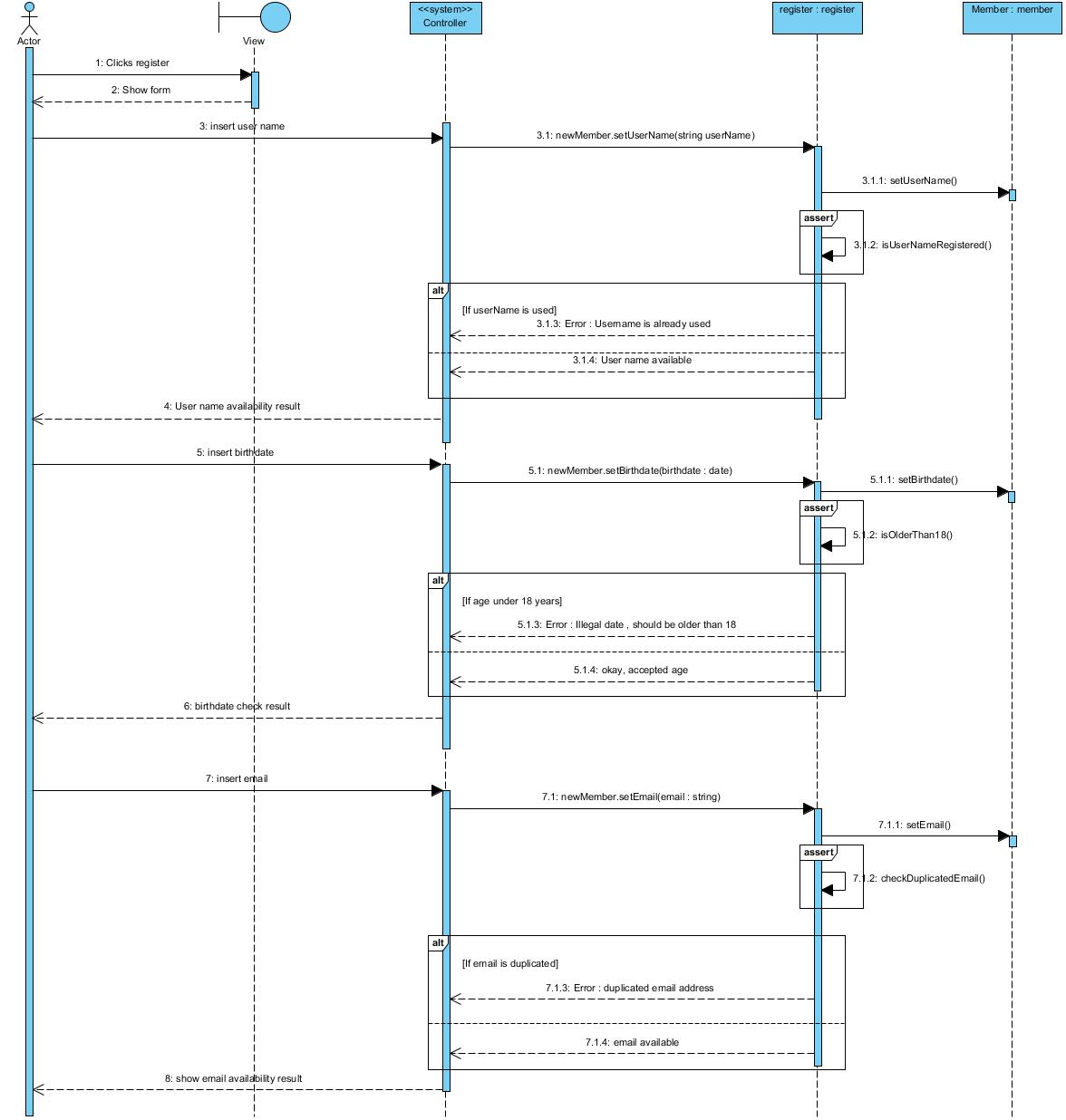 hight resolution of how to make sequence diagram for sign up stack overflow enter image description here
