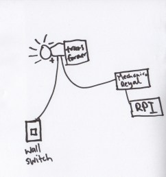 diagram of idea home automation relay switches [ 1189 x 1261 Pixel ]