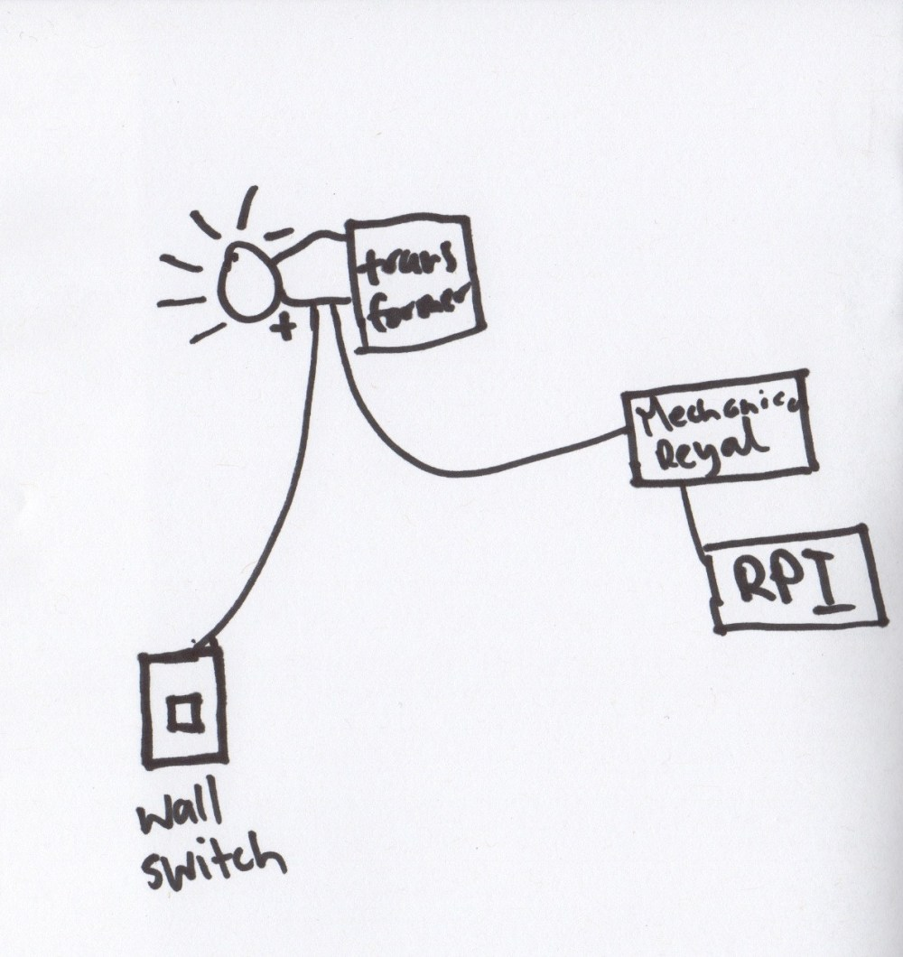 medium resolution of diagram of idea home automation relay switches