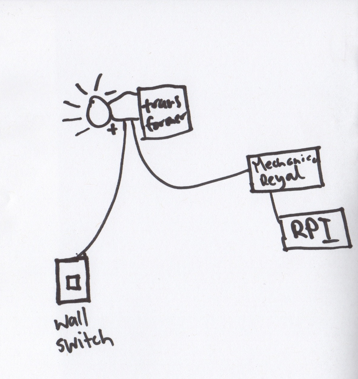 hight resolution of diagram of idea home automation relay switches
