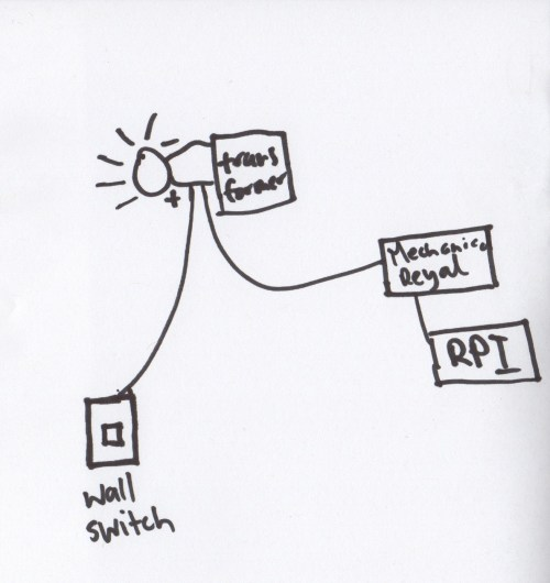 small resolution of diagram of idea home automation relay switches