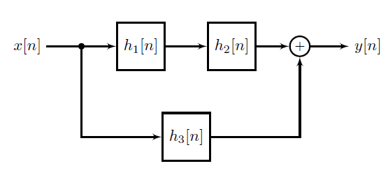 Tikz Block Diagram