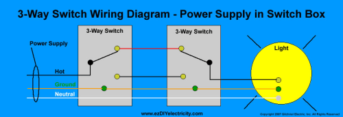 Light Switch Wiring Diagram On 3 Conductor Electrical Wiring Diagram