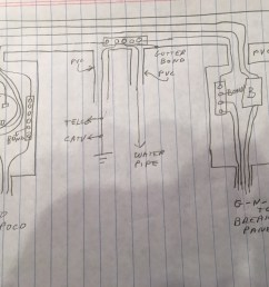 electrical service grounding home improvement stack exchange 200 amp meter socket wiring diagram share the knownledge [ 1280 x 960 Pixel ]
