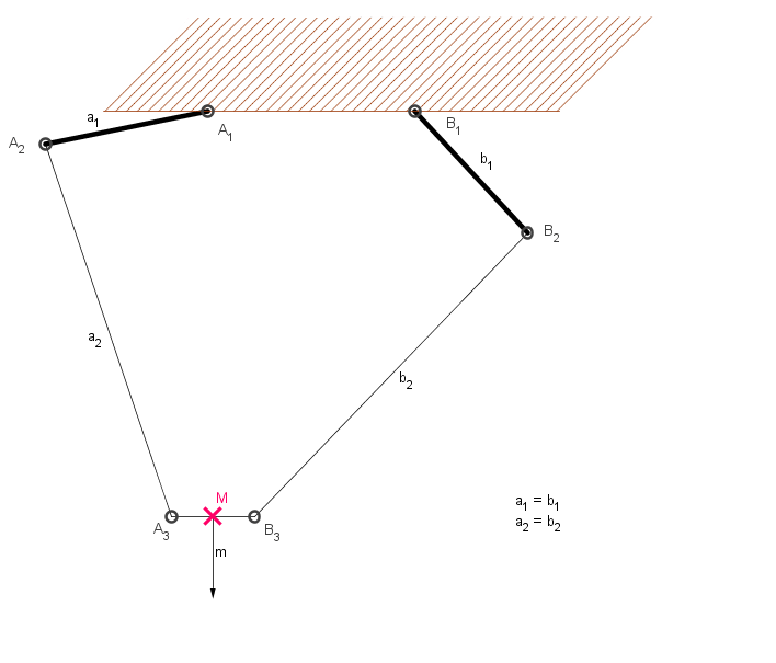 How does the weight force distribute in roughly kite like