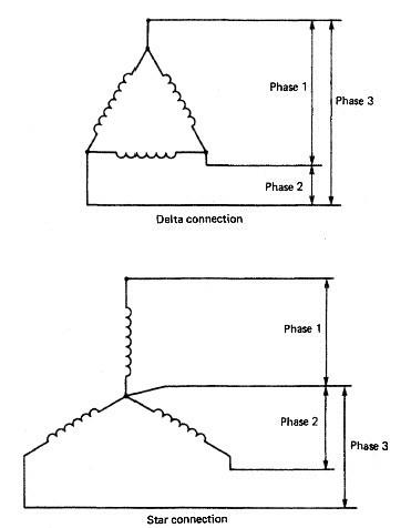 220v 3 phase wiring diagram bmw radio e39 200v 4 1 artatec automobile de images gallery