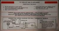 Wall Furnace: Troubleshooting Wall Furnace
