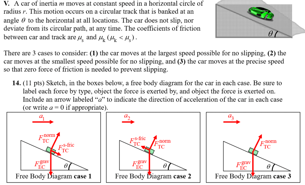 medium resolution of i don t understand how the force of friction can face a different direction in each case to my understanding without friction there is a net force down