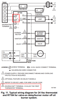 hvac - How do I connect a WiFi thermostat to my furnace's ...