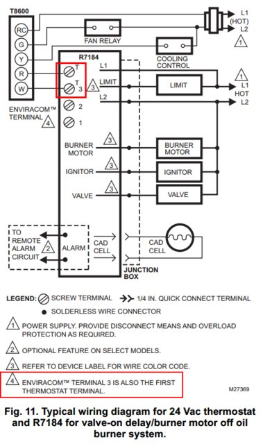 Honeywell R7284 Wiring Diagram Free Download • Oasis-dl.co