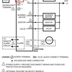 24 Volt Thermostat Wiring Diagram 2002 Xr650r Hvac - How Do I Connect A Wifi To My Furnace's Primary Control? Home Improvement ...