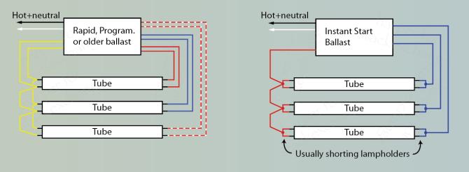 t8 t12 ballast diagram  schematic wiring diagram electron
