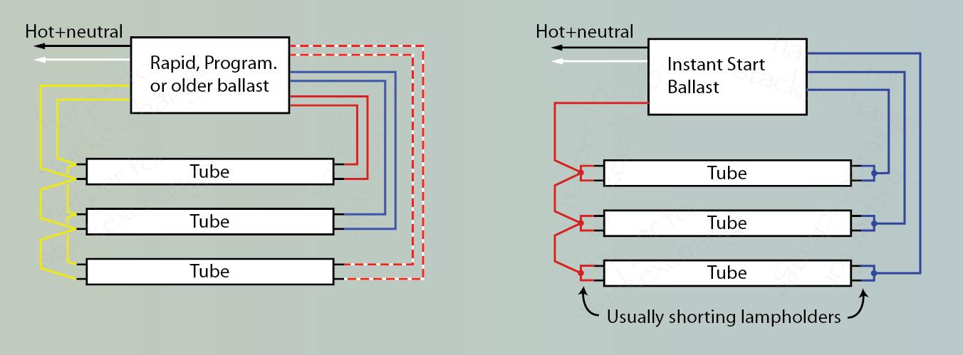 tridonic t8 ballast wiring diagram ford super duty radio ooy schullieder de converting t12 to all data rh 8 4 feuerwehr randegg