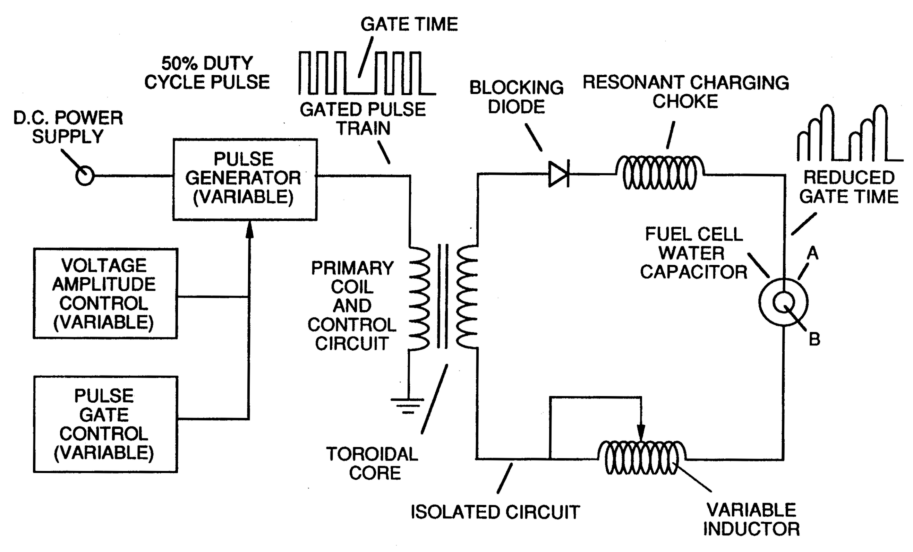 Everything You Need To Know About Frequency Generator Circuit