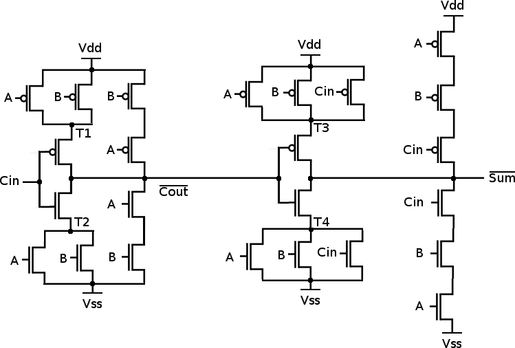 logic diagram of full adder using nand gate