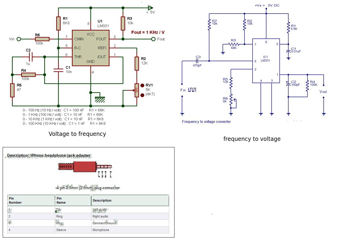 3 5 mm to xlr wiring diagram jaw meter socket microphone 5mm manual e books data jack campusjob co u20224 pole