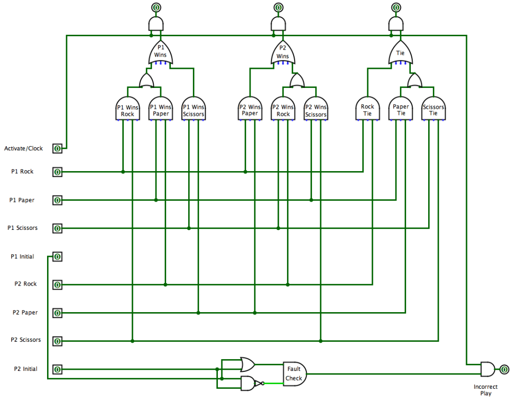 medium resolution of encoder logic diagram with truth table