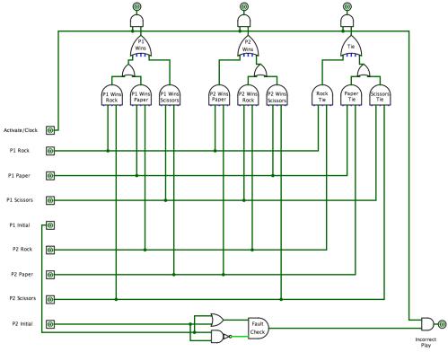 small resolution of 8 3 encoder logic diagram