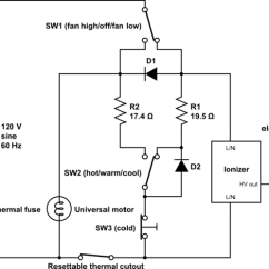 Ceiling Fan Wiring Diagram Dual Switch 2000 Chevy Blazer Transmission Ac - How Does A Hair Dryer Change Its Motor Speed? Included Electrical Engineering ...