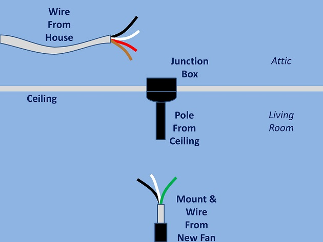 Wiring How To Wire Fan With Black White Green To Ceiling With