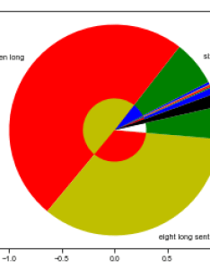 Enter image description here also python how to avoid pie chart labels overlapping in matplotlib ver rh stackoverflow