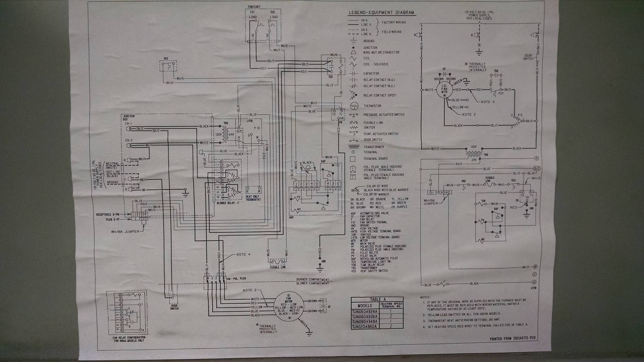 19821987 Wiring Harness Electrical And Ignition Diagram And Parts