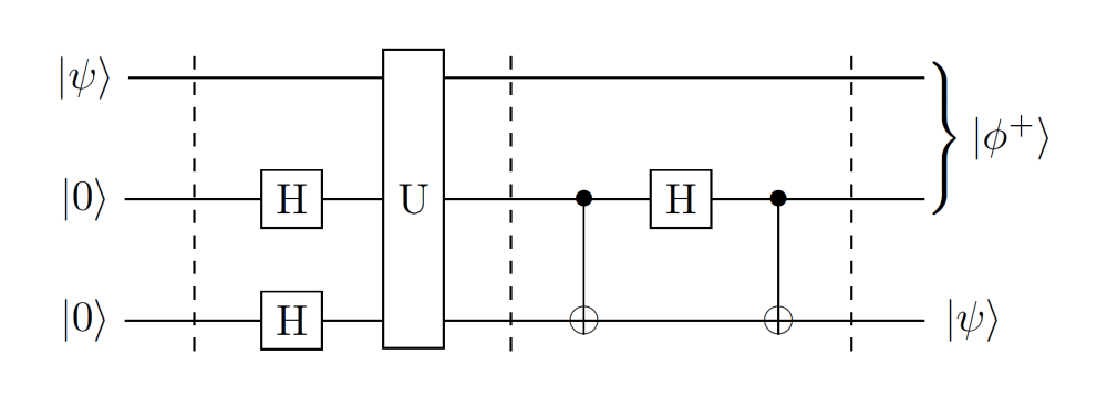 medium resolution of a whole circuit maybe look like quantum logical circuit