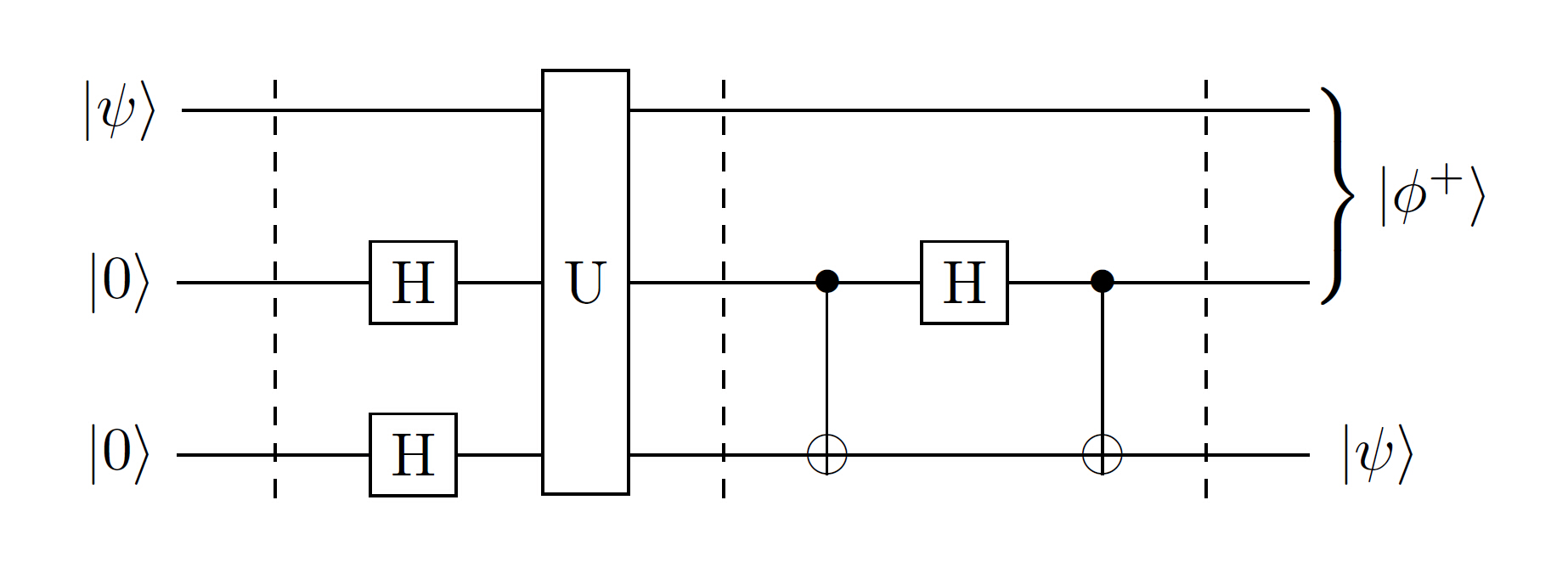 hight resolution of a whole circuit maybe look like quantum logical circuit