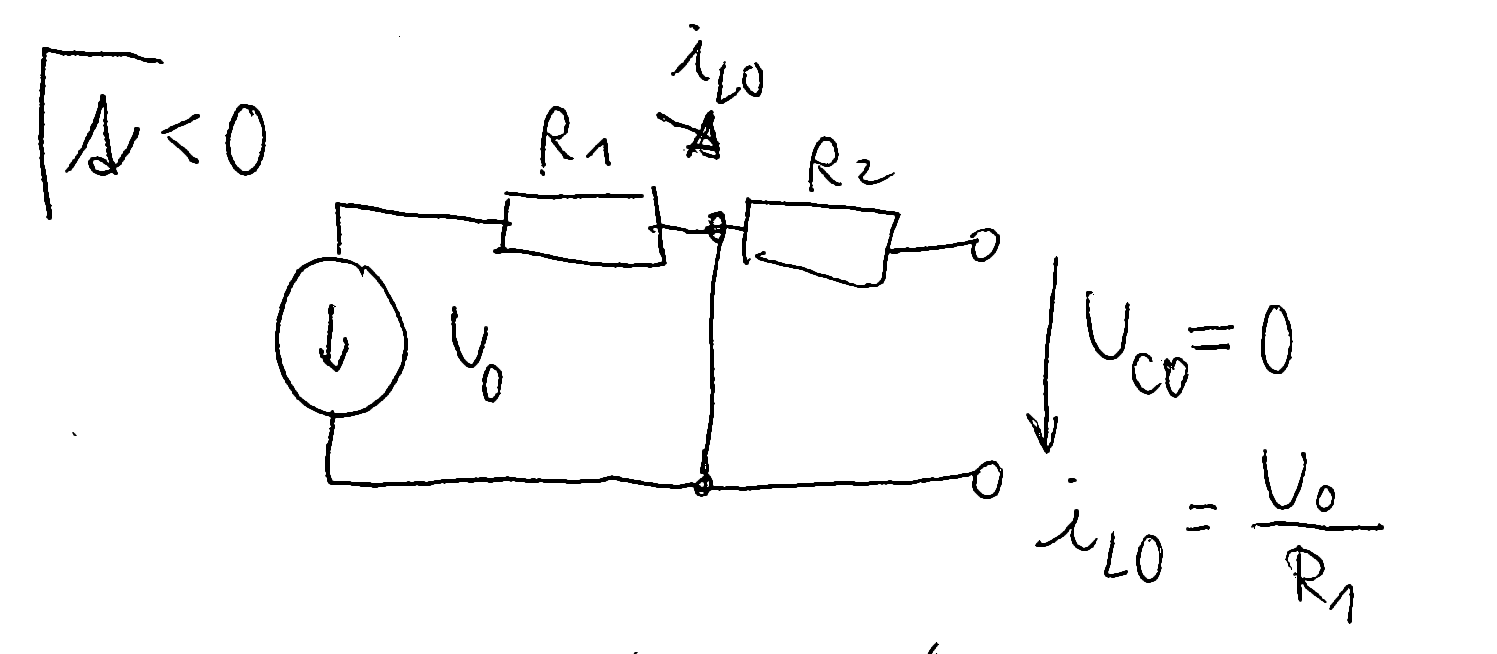 Solving transient circuit with serial RLC using Laplace