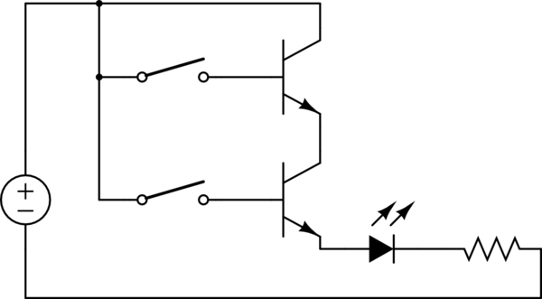 Is is possible to create modular logic gates from