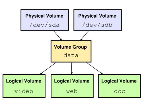https://i0.wp.com/i.stack.imgur.com/PlrZd.png?ssl=1